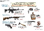 Weapons guide for the uninformed